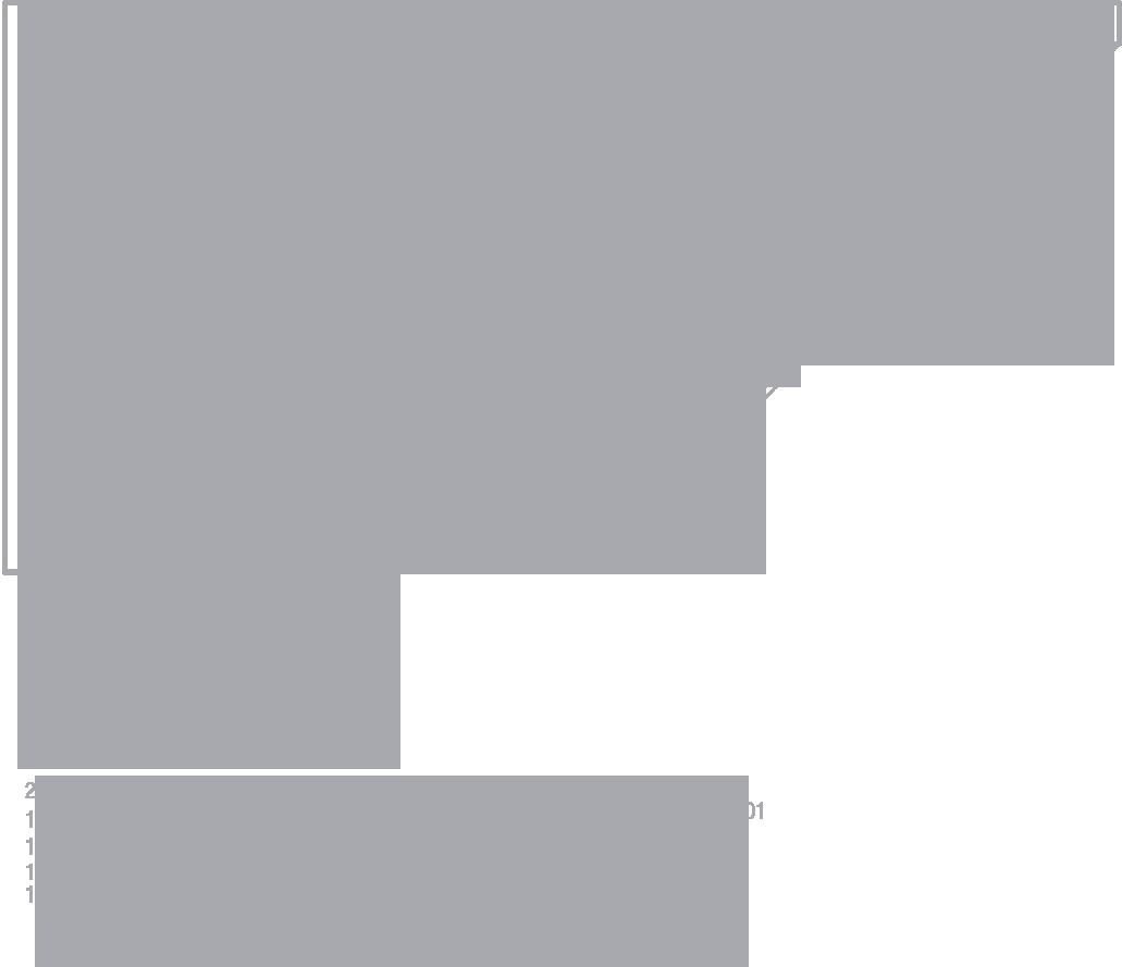 Type S02 Shop Floor Plan
