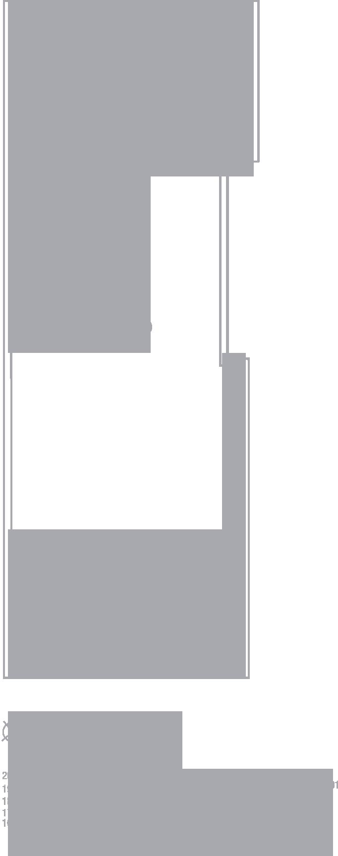 Type S13 Shop Floor Plan