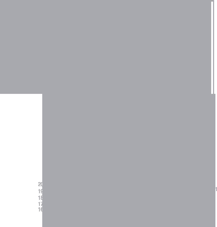 Type S15 Shop Floor Plan
